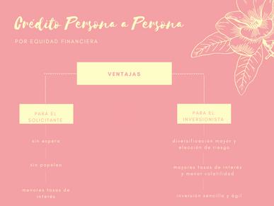 Qué es el crédito persona a persona (peer to peer lending)