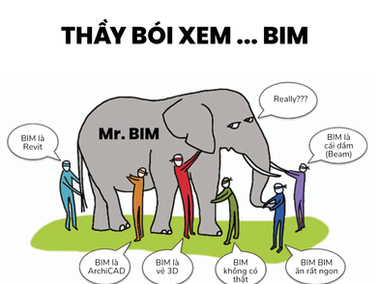 BIM không phải là gì? (Phần 1)