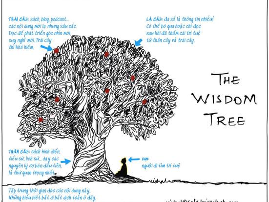 Hành trình nhặt lá cây
