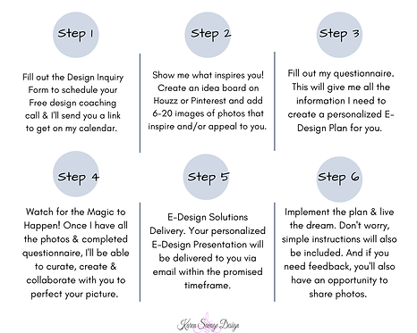 Easy Starting Step by Step.png