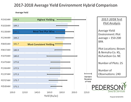 2017-2018 corn average.PNG