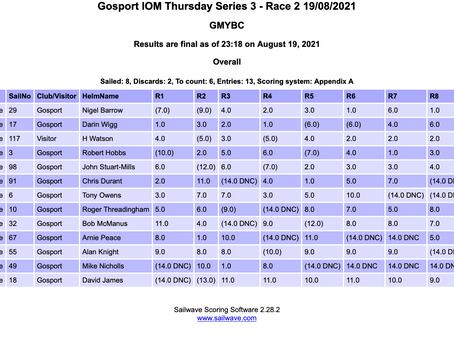Thought for the day - Catching up.  Racing at Gosport