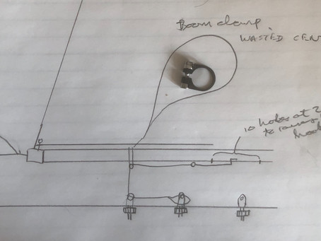 Thought for the day - Modifications to the boat
