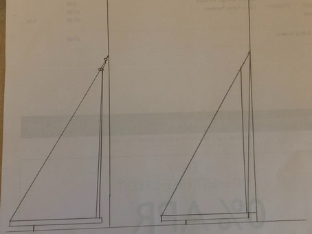 Thought for the day - Problems with the jib.  It's all in the geometry.