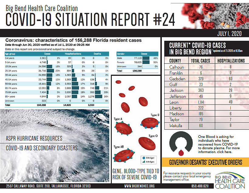 sitrep24cover.PNG