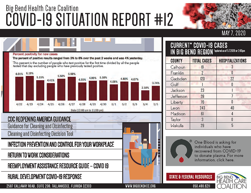 sitrep12cover.PNG
