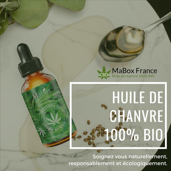 Post Instagram Mabox France
