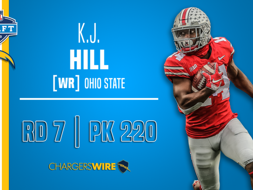 Chargers' WR KJ Hill Quotes 4.25.20