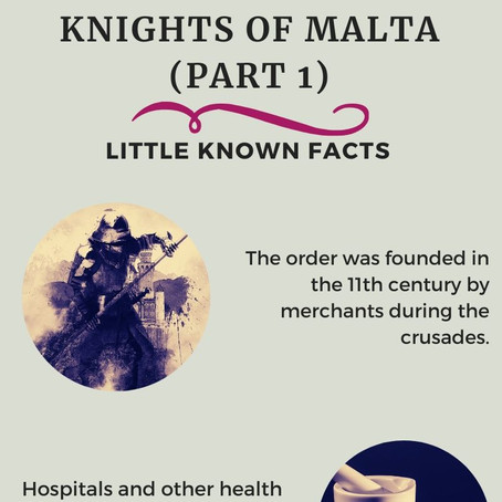 Introducing the Knights of Malta (Part 1)