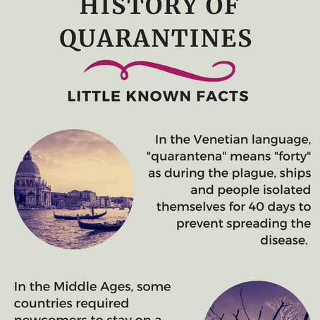 History of Quarantines