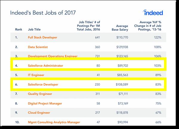 indeed's best jobs.png