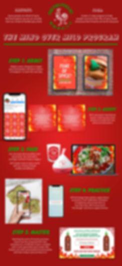 Sriracha Board Final.jpg