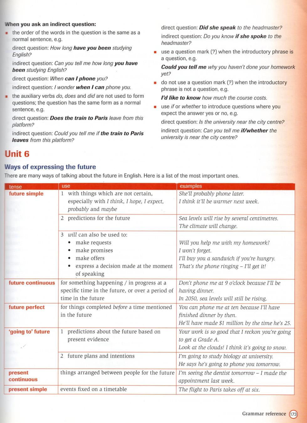Libro Cambridge First Gramatica005.jpg