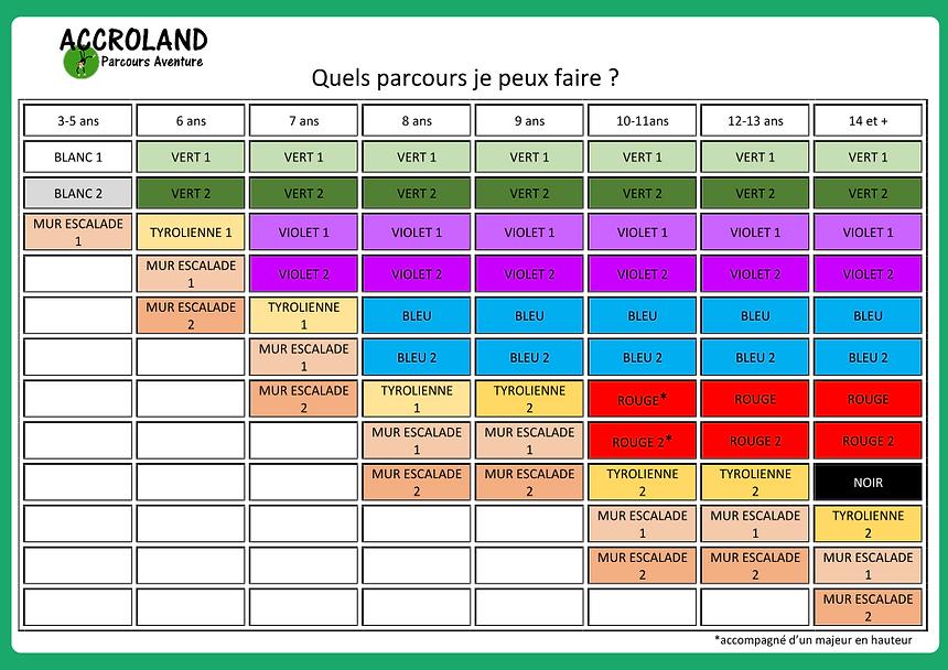 PARCOURS A FAIRE.png