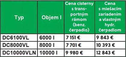 7. Tabulka 2.png