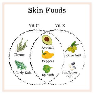 skin food, healthy skin, skin diet, healthy foods, vitamin E, vitamin C