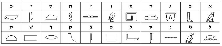 סרגל כתב יתדות עברית.png