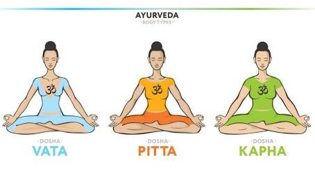 Ayurveda und dein Stoffwechsel & Verdauung Teil 2