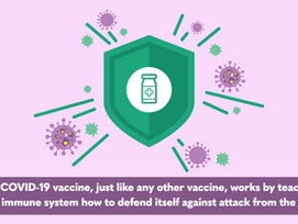 A guide to your COVID-19 Vaccination.