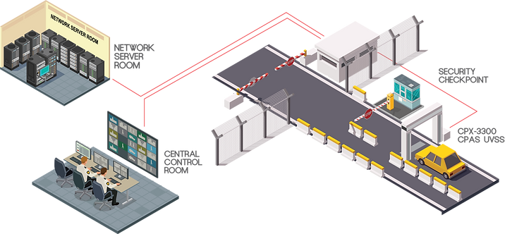 DIAGRAM_SECURITYCHECKPOINT_CPX3300.png