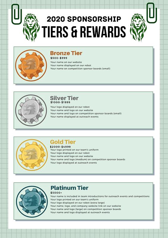 2020-2021_Sponsorship_Tiers__Rewards_2.p