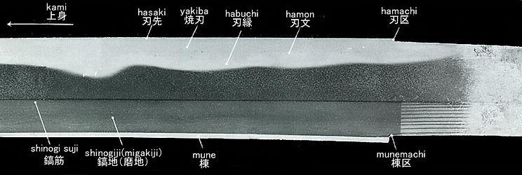 日本刀各部の名称 区上裏