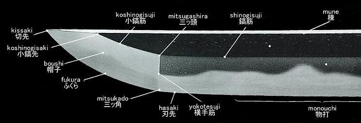 日本刀各部の名称