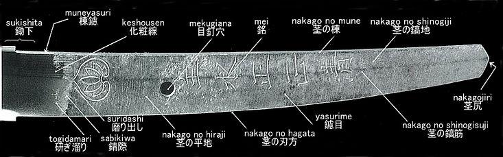 日本刀各部の名称 茎