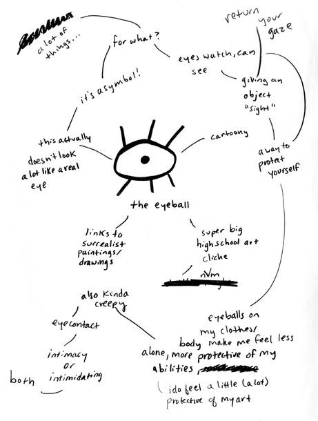 eyeball thoughts