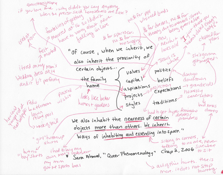 Queer Phenomenology Annotations
