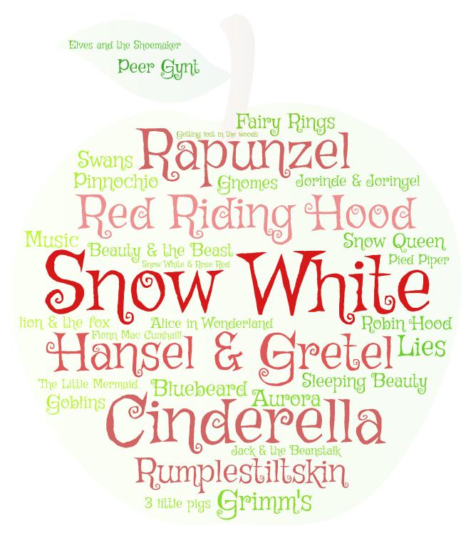 Fairy Tale Survey word art