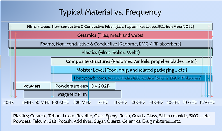 Frequency Graph.png