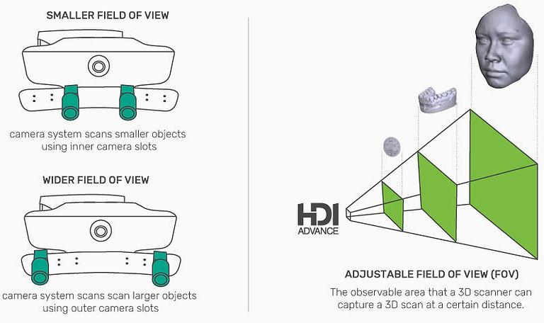 hdi-adjustable-fov.jpg