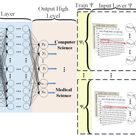 Hierarchical Deep Learning