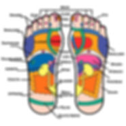 Foot-Reflexology.jpg