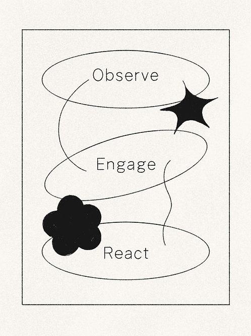 Observe, Engage, React (A3/11.7 x 16.5 inches)