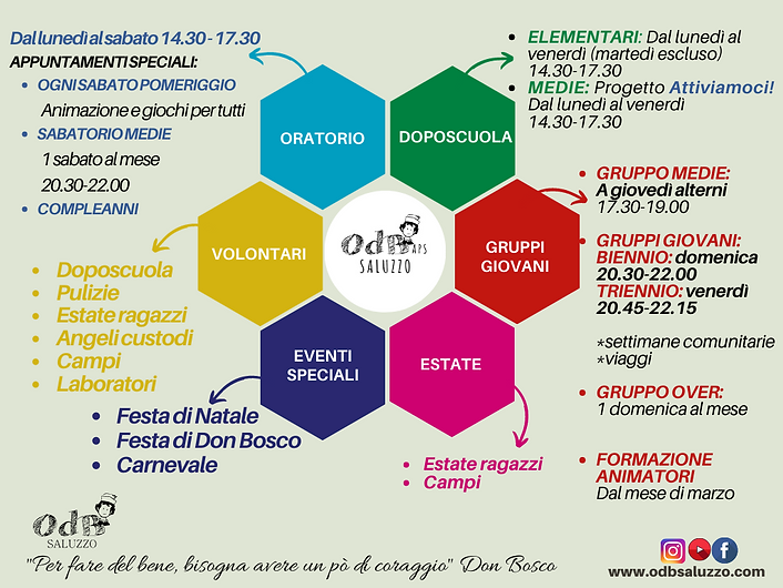 Colorful Hexagon Mind Map.png