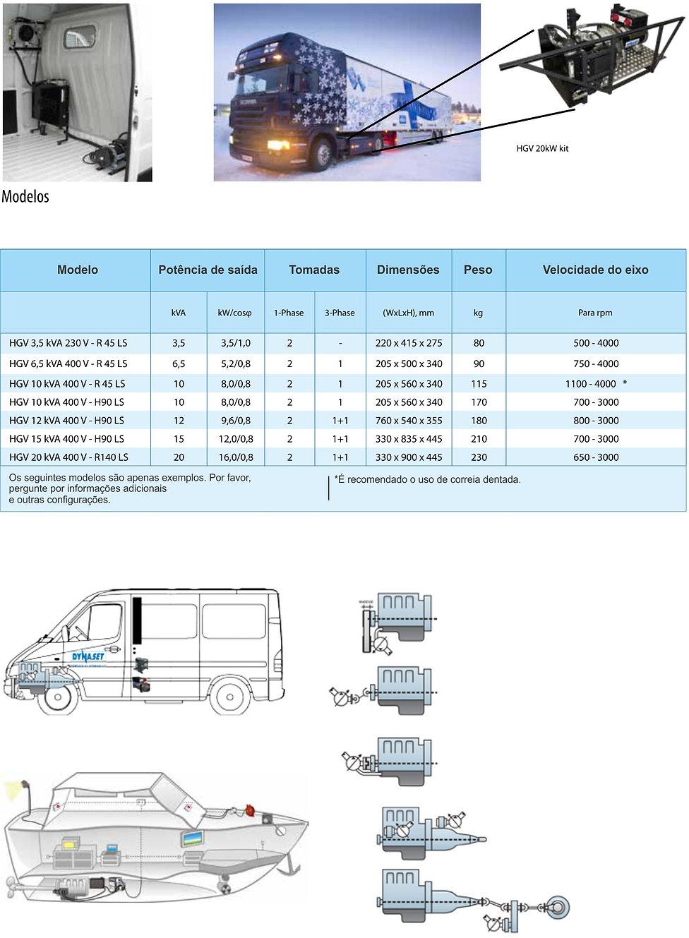Para ônibus e Caminhões que trabalham com energia hidráulica. Onibus Sertanejo economia e produtividade na geração de energia .