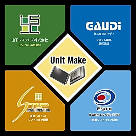 UnitMake_Mid.png