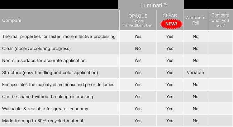 Luminati Comparison Chart 6-21.png