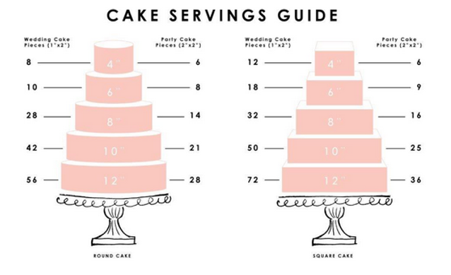 cake serving guide.png