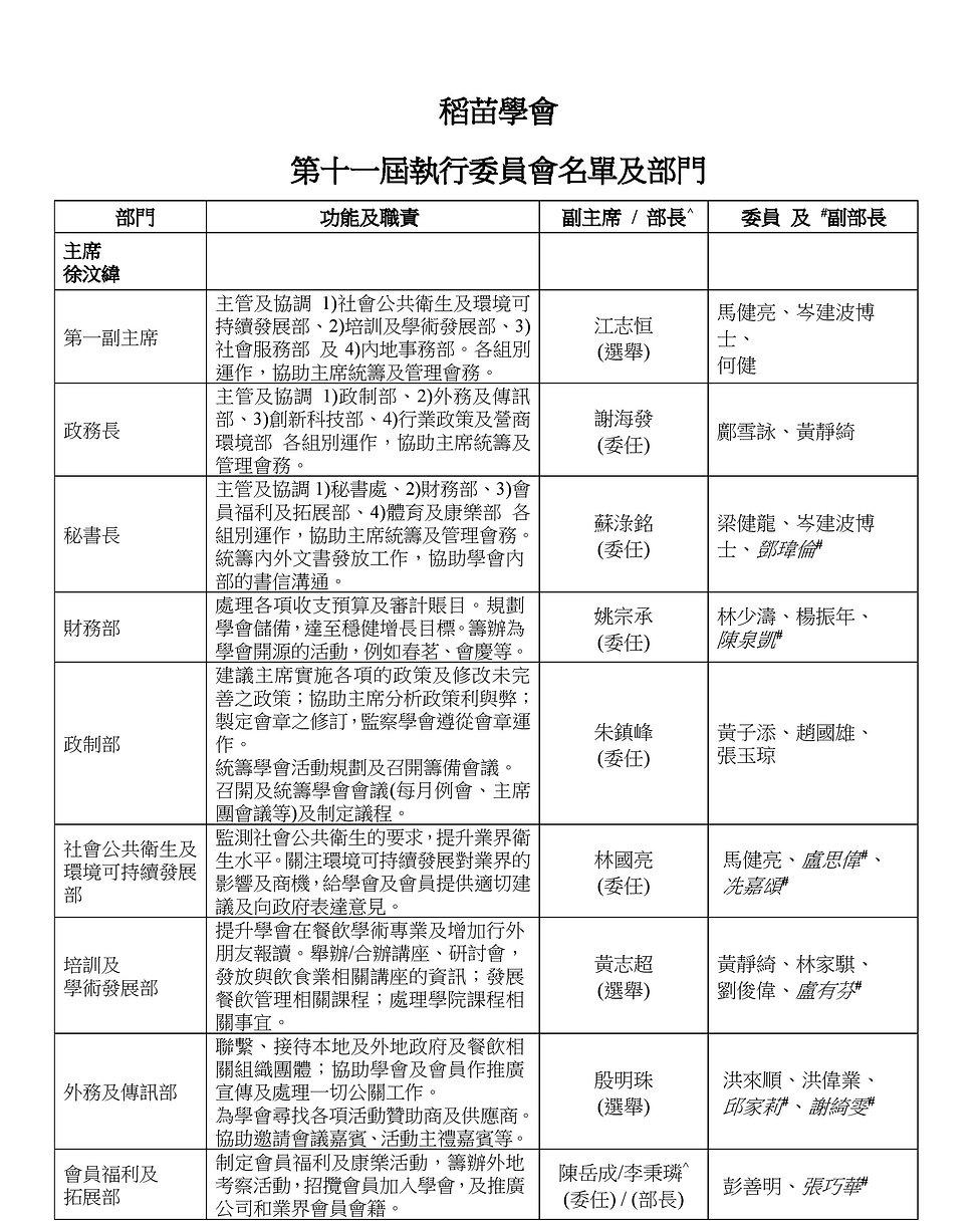 第十一屆委員會組別名單_for AGM_FINAL-page-001 (1).j