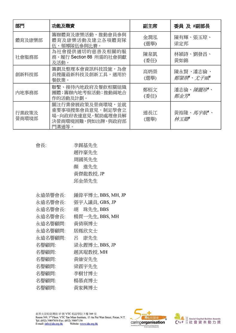 第十一屆委員會組別名單_for AGM_FINAL-page-002 (2).j