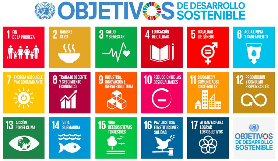 Objetivos de Desarrollo Sontenible