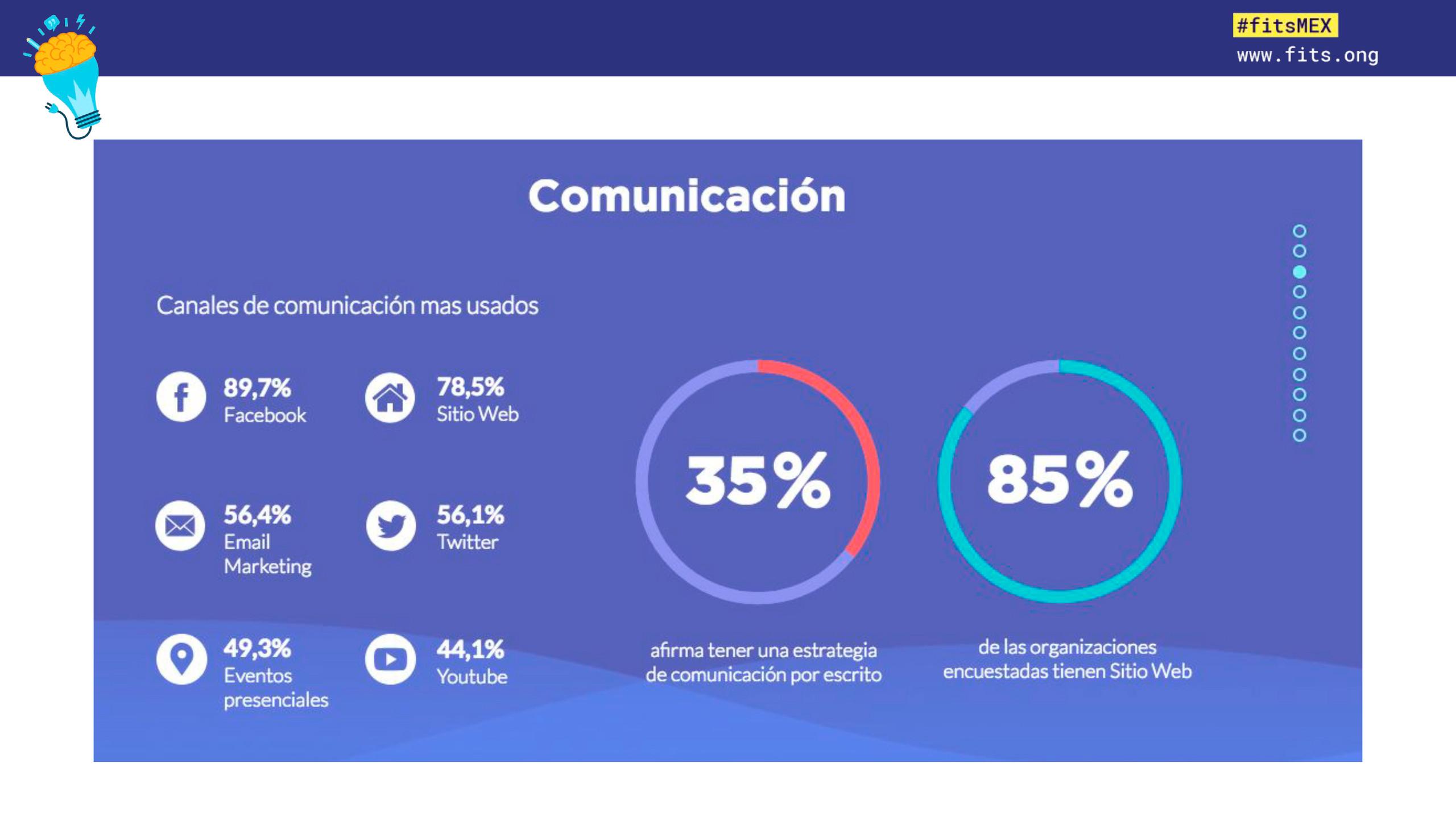 Canales de comunicación OSC