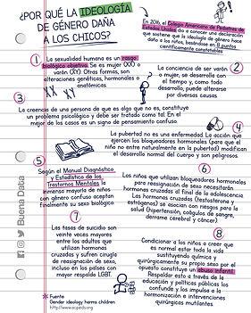 COLEGIOS AMERICANO DE PEDIATRIA EEUU IDE