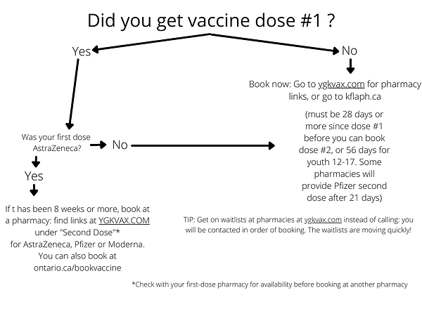 Dose 2 as of June 30t (1).png