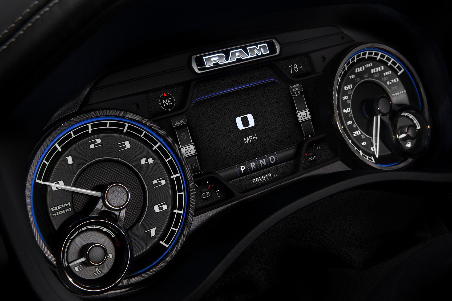 Dashboard RAM