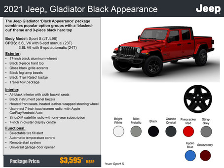 Jeep Gladiator 2021 «Black Edition»