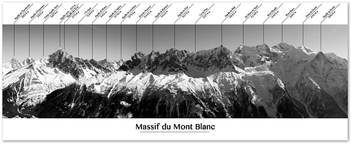 Toile panoramique - Massif du Mont Blanc
